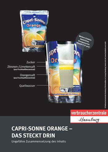 Plakat - Capri-Sonne Orange: Das steckt drin - Verbraucherzentrale