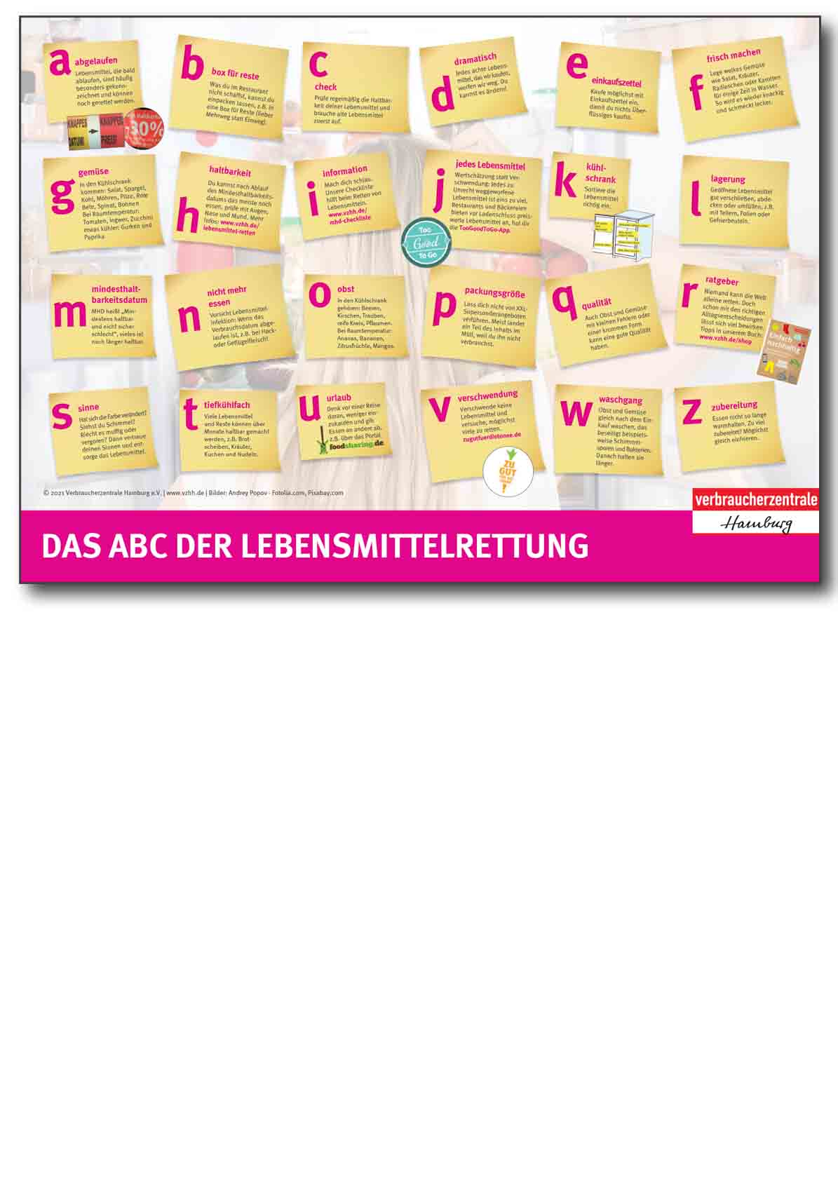 Plakat - Das ABC der Lebensmittelrettung - Verbraucherzentrale