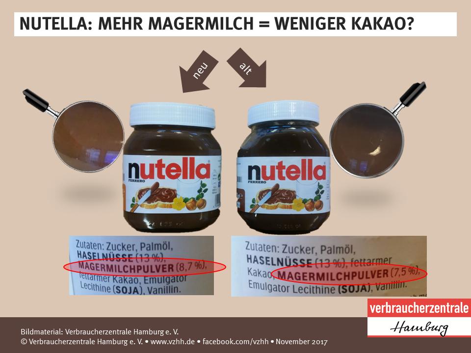 Nutella Neue Rezeptur