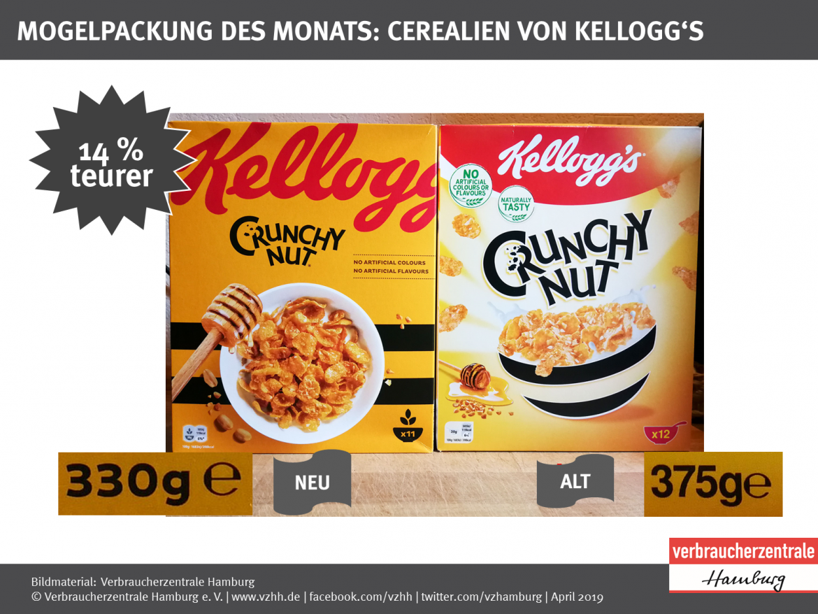 Mogelpackung: Kellogg's Crunchy Nut