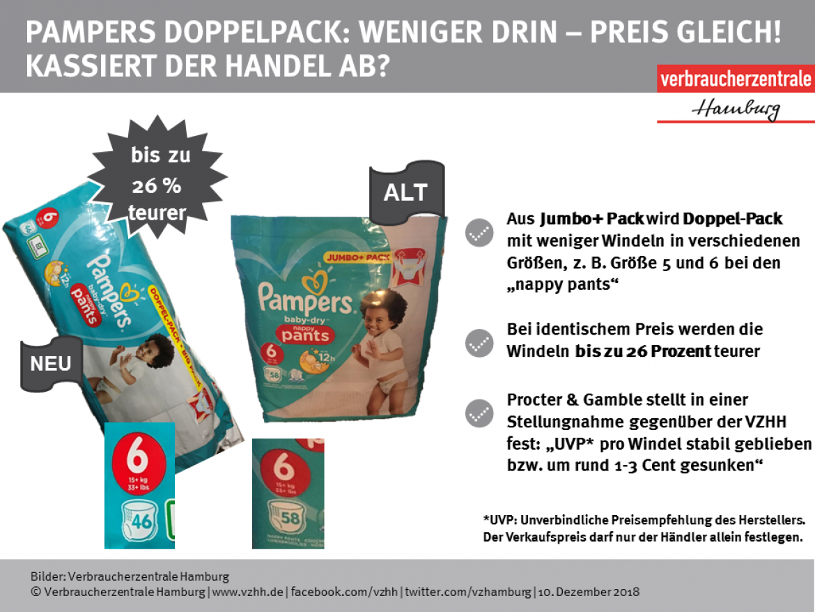 Mogelpackung: Pampers Baby-Dry Windeln und Pants (Dez. 2018)